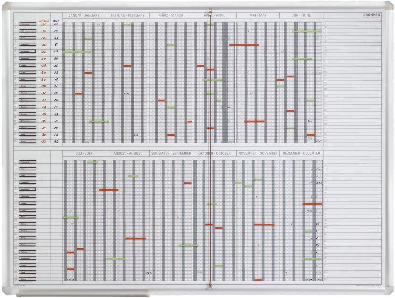 JetPlaner 1235, 35 Positionen, 12 Monate, 120 x 90 cm